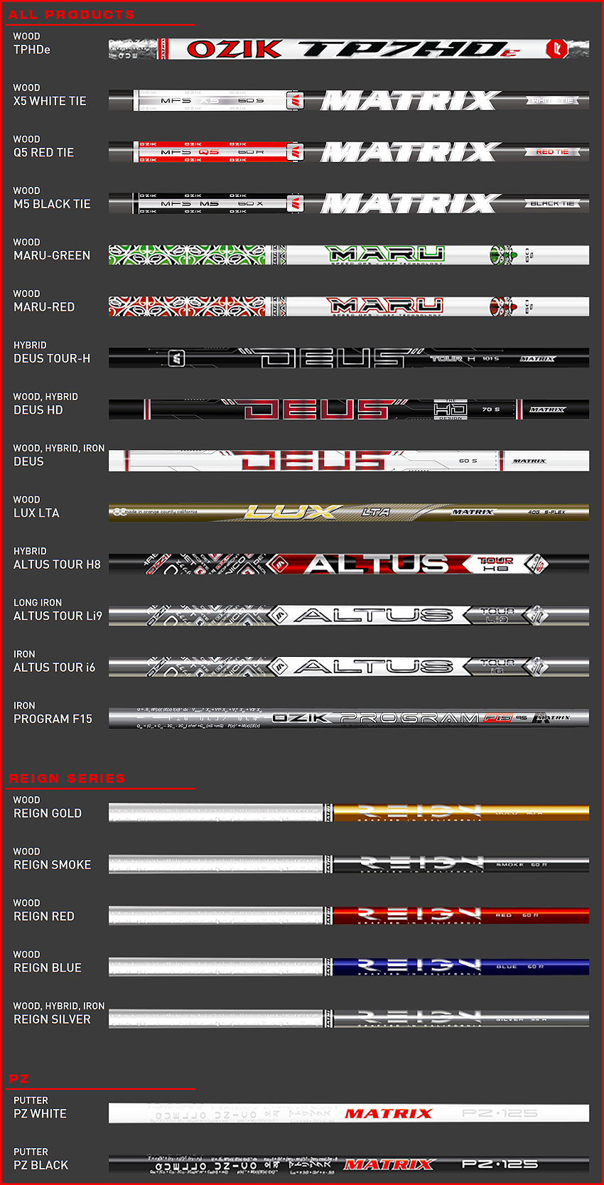 Matrix 2018 shafts